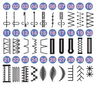 points de couture janome 8077